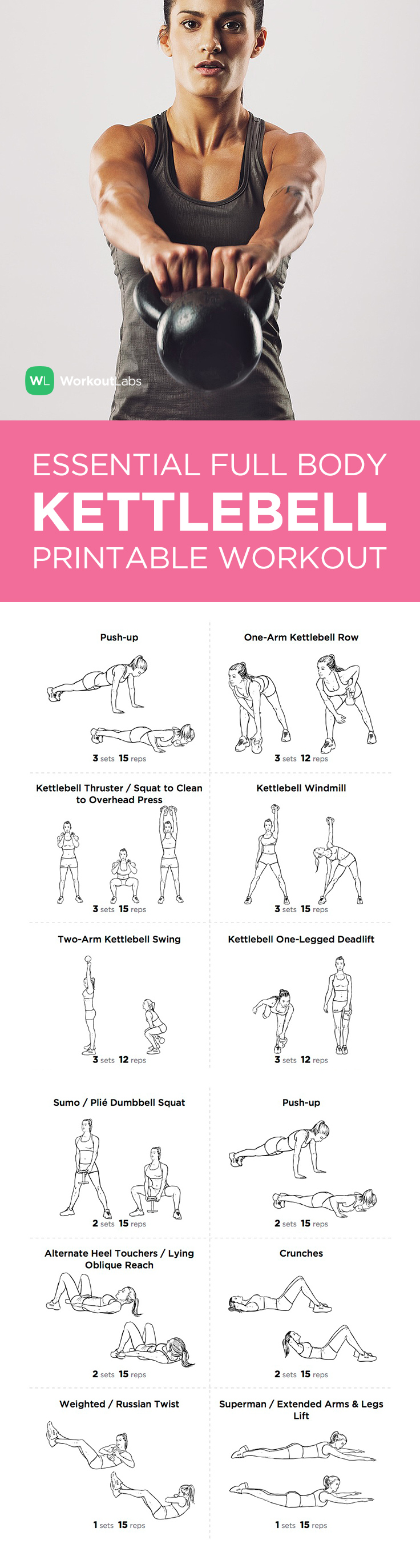 Free PDF Essential Full Body Kettlebell Printable Workout For Women And Men
