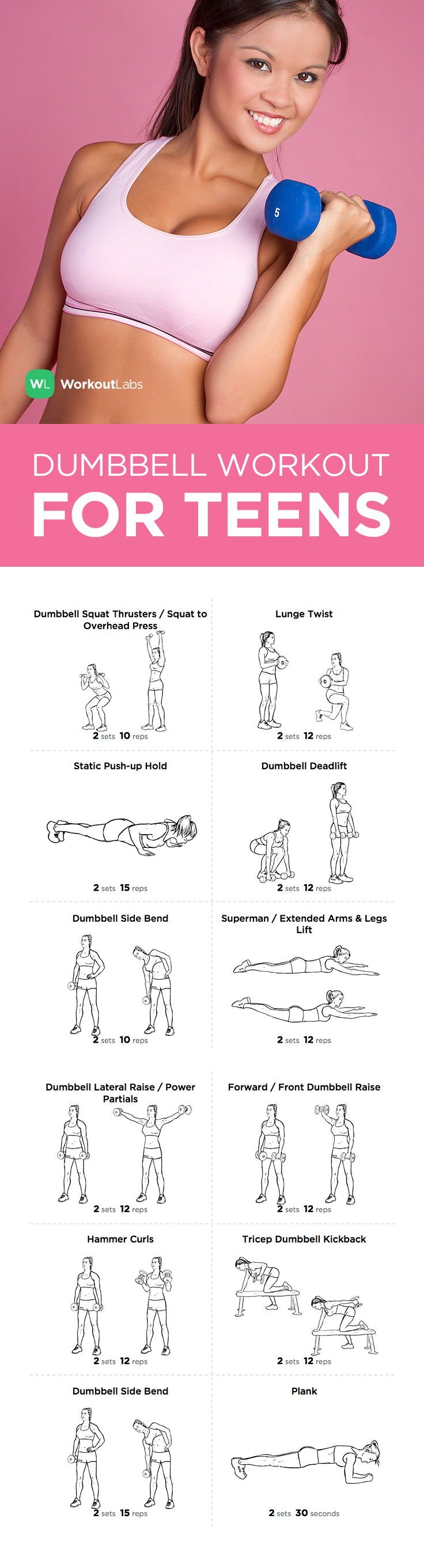Full Body Dumbbell Workout for Teens