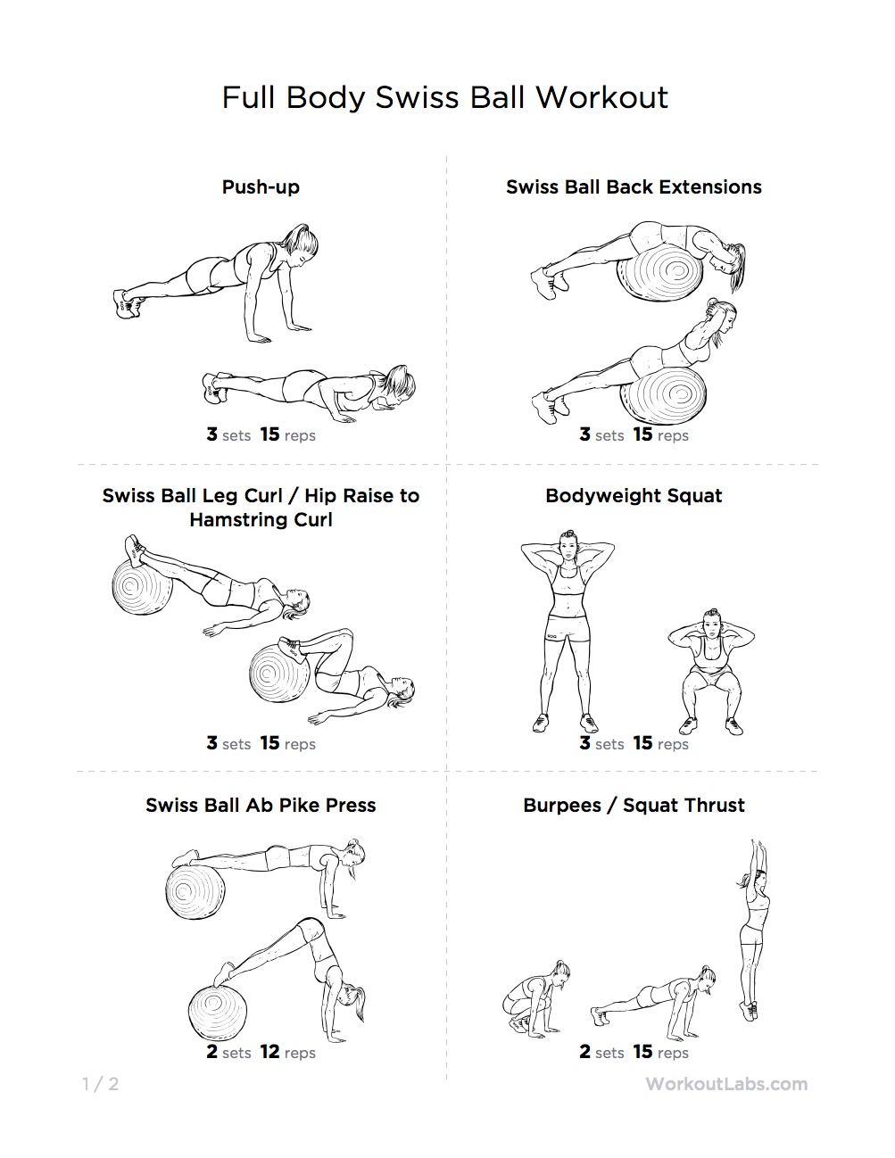 Full Body Swiss Ball Workout For Men Women