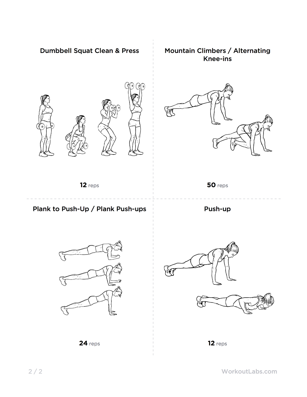The Beginner's Guide to Circuit Training Workouts