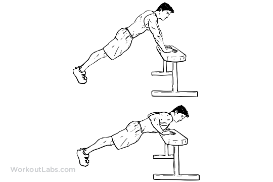 Image result for incline push up